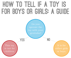 how-to-tell-if-a-toy-is-for-boys-or-girls